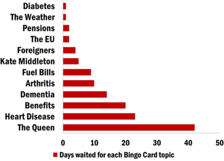 express-bingo-two